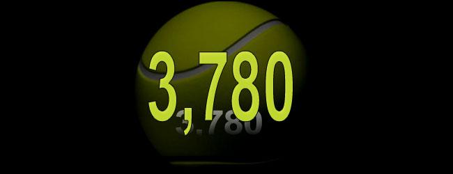 3,780